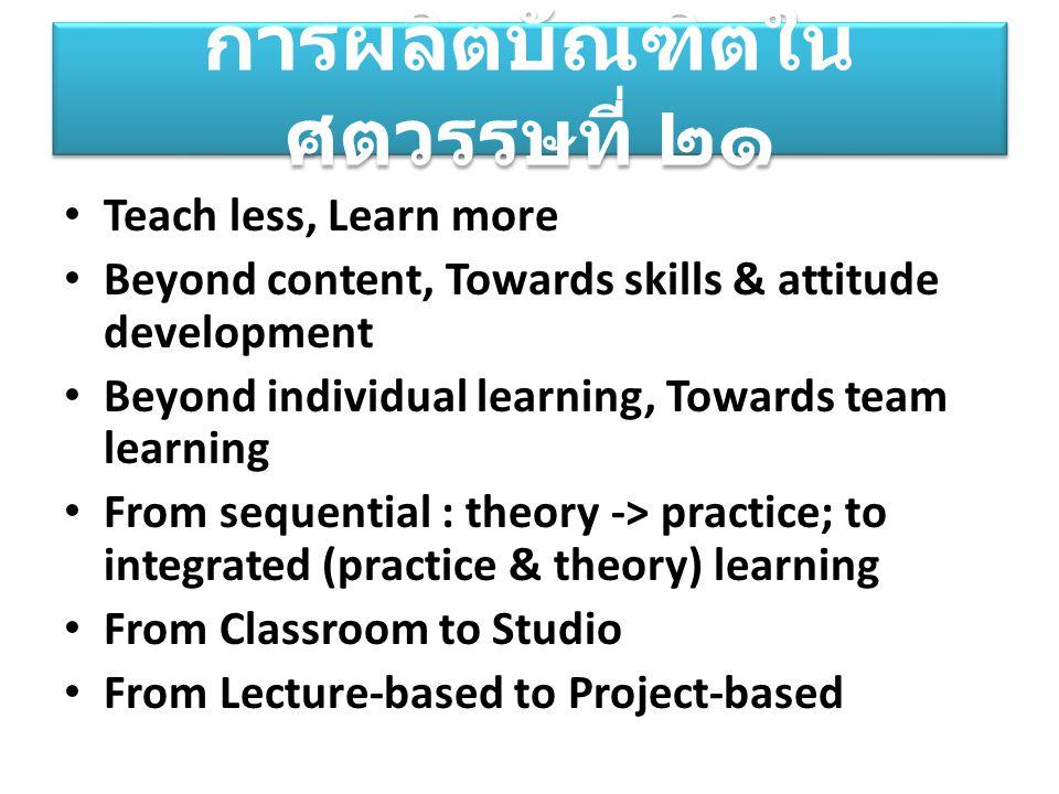 การผลิตบัณฑิตใน ศตวรรษที่ ๒๑ Teach less, Learn more Beyond content, Towards skills & attitude development Beyond individual learning, Towards team lea