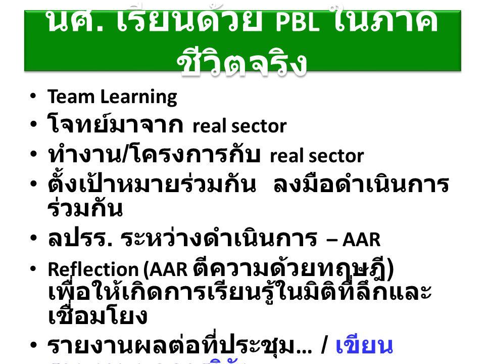 นศ. เรียนด้วย PBL ในภาค ชีวิตจริง Team Learning โจทย์มาจาก real sector ทำงาน / โครงการกับ real sector ตั้งเป้าหมายร่วมกัน ลงมือดำเนินการ ร่วมกัน ลปรร.
