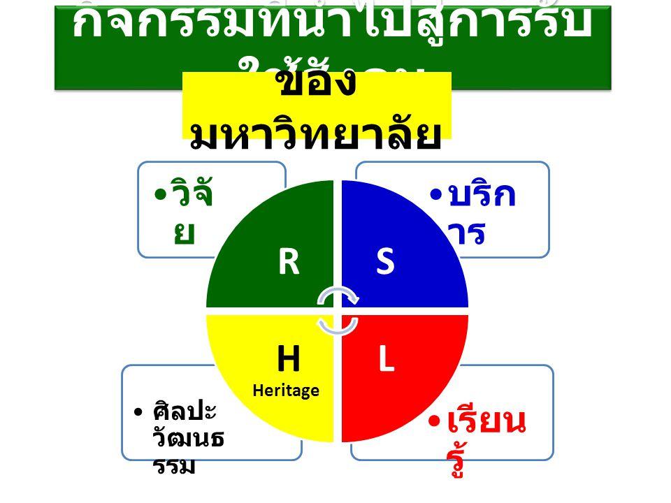 กิจกรรมที่นำไปสู่การรับ ใช้สังคม เรียน รู้ ศิลปะ วัฒนธ รรม บริก าร วิจั ย RS LH ของ มหาวิทยาลัย Heritage