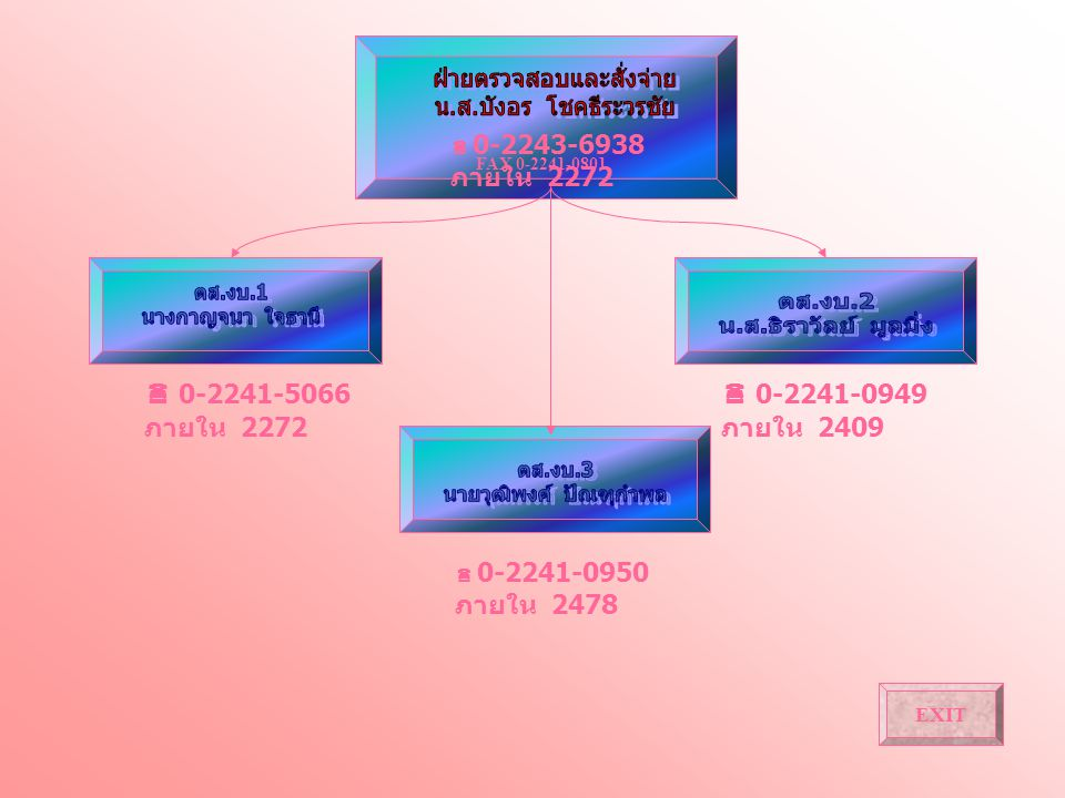 EXIT  0-2243-6938 ภายใน 2272 FAX 0-2241-0801  0-2241-5066 ภายใน 2272  0-2241-0950 ภายใน 2478  0-2241-0949 ภายใน 2409