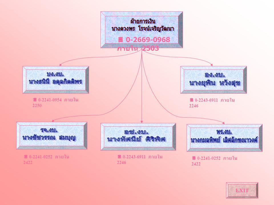 EXIT  0-2669-0968 ภายใน 2503  0-2241-0954 ภายใน 2250  0-2241-0252 ภายใน 2422  0-2243-6911 ภายใน 2246