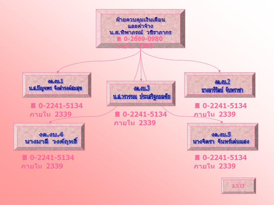 EXIT  0-2241-0258 ภายใน 2451 FAX 0-2241-0807  0-2243-6954 ภายใน 2303  0-2243-6910 ภายใน 2225 FAX 0-2241- 0807  0-2243-1416 ภายใน 2475  0-2243-6954 ภายใน 2419  0-2243-1416 ภายใน 2475