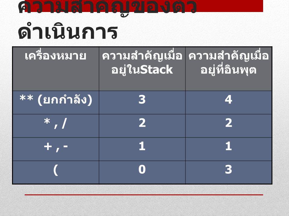 ความสำคัญของตัว ดำเนินการ เครื่องหมายความสำคัญเมื่อ อยู่ใน Stack ความสำคัญเมื่อ อยู่ที่อินพุต ** ( ยกกำลัง ) 34 *, /22 +, -11 (03