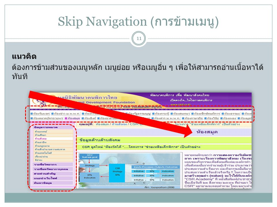 Skip Navigation ( การข้ามเมนู ) 11 แนวคิด ต้องการข้ามส่วนของเมนูหลัก เมนูย่อย หรือเมนูอื่น ๆ เพื่อให้สามารถอ่านเนื้อหาได้ ทันที