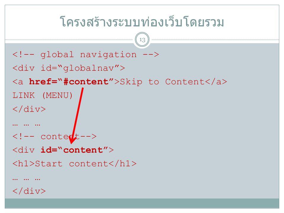 โครงสร้างระบบท่องเว็บโดยรวม 13 Skip to Content LINK (MENU) … … … Start content … … …