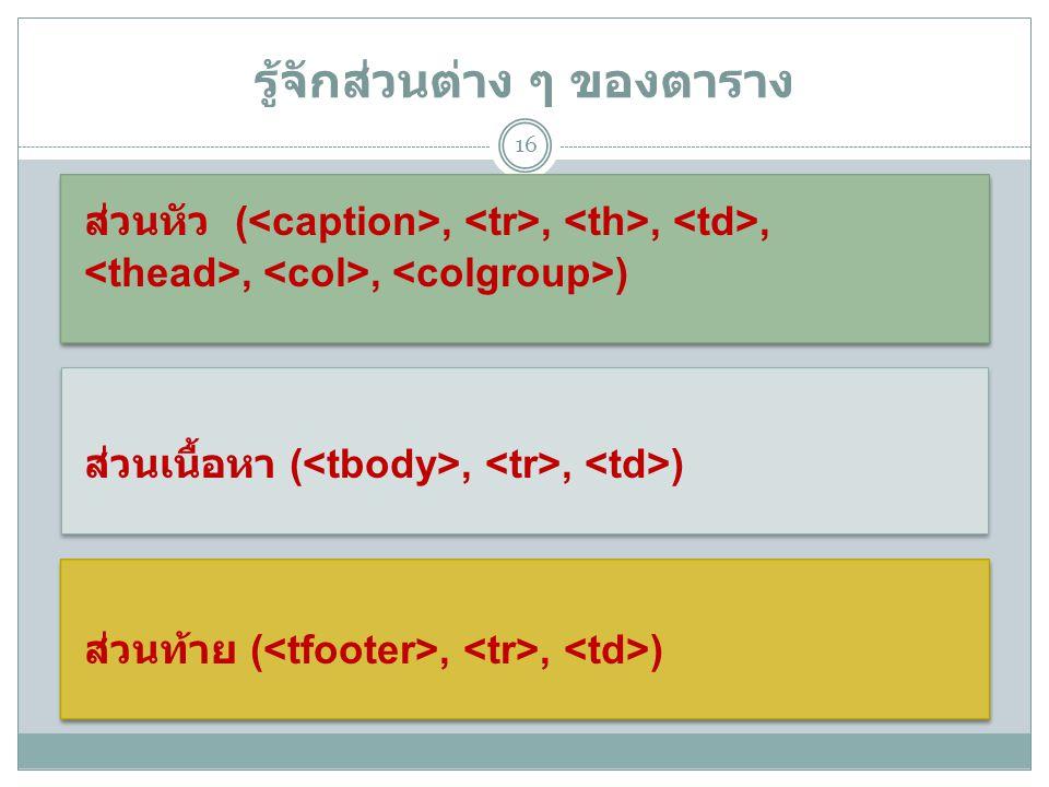 รู้จักส่วนต่าง ๆ ของตาราง 16 ส่วนหัว (,,,,,, ) ส่วนเนื้อหา (,, ) ส่วนท้าย (,, )