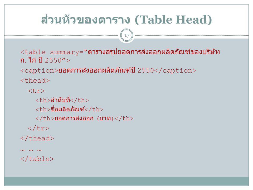 ส่วนหัวของตาราง (Table Head) 17 ยอดการส่งออกผลิตภัณฑ์ปี 2550 ลำดับที่ ชื่อผลิตภัณฑ์ ยอดการส่งออก ( บาท ) … … …