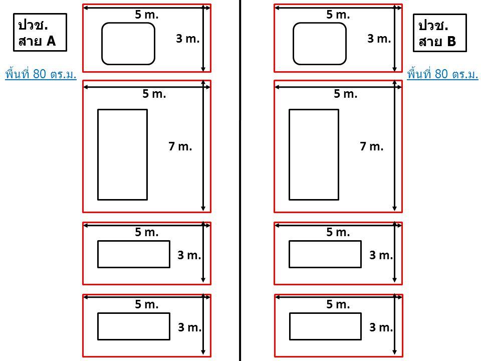 ปวช. สาย A 5 m. 7 m. 5 m. 3 m. 5 m. 3 m. 5 m. 3 m. 5 m. 7 m. 5 m. 3 m. 5 m. 3 m. 5 m. 3 m. ปวช. สาย B พื้นที่ 80 ตร.ม.