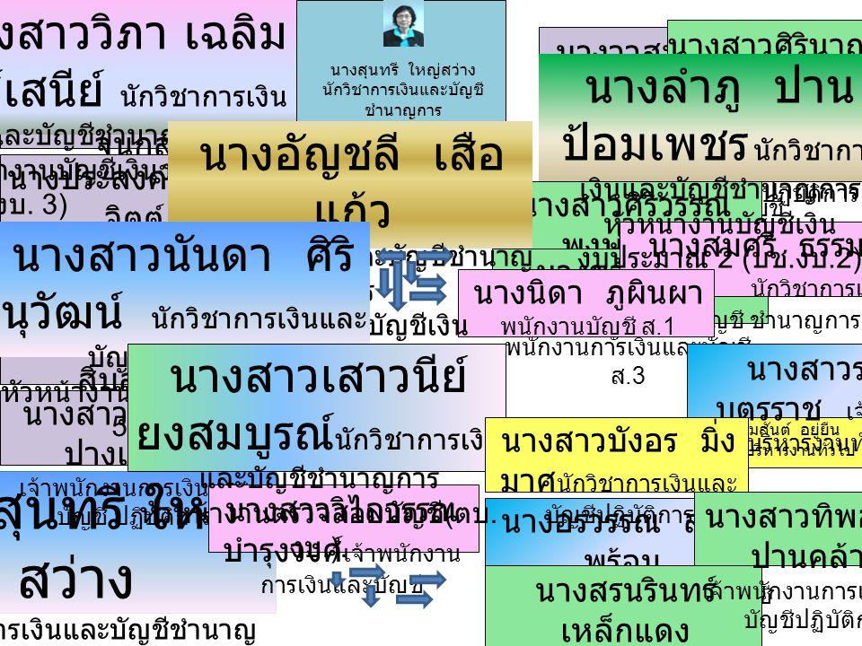 รายงานผลการประเมินการปฏิบัติงานด้าน บัญชี ประจำปีงบประมาณ พ. ศ. 2554 กรมชลประทาน ( ภาพรวม )