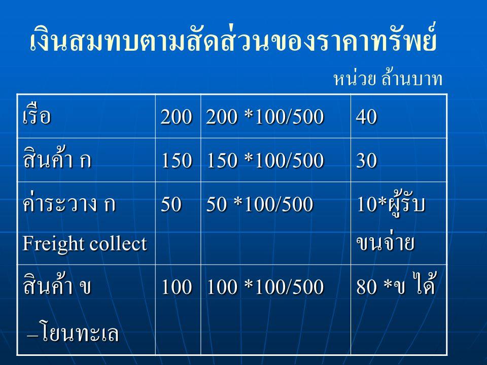 เงินสมทบตามสัดส่วนของราคาทรัพย์ เรือ200 200 *100/500 40 สินค้า ก 150 150 *100/500 30 ค่าระวาง ก Freight collect 50 50 *100/500 10*ผู้รับ ขนจ่าย สินค้า