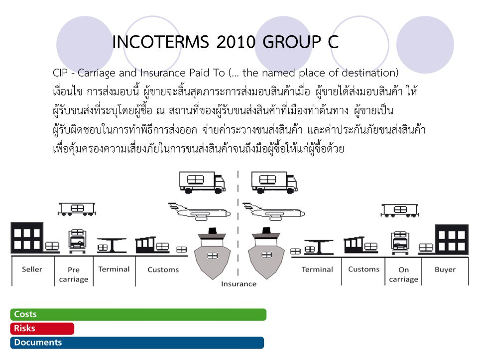 INCOTERMS 2010 GROUP C CIP - Carriage and Insurance Paid To (...