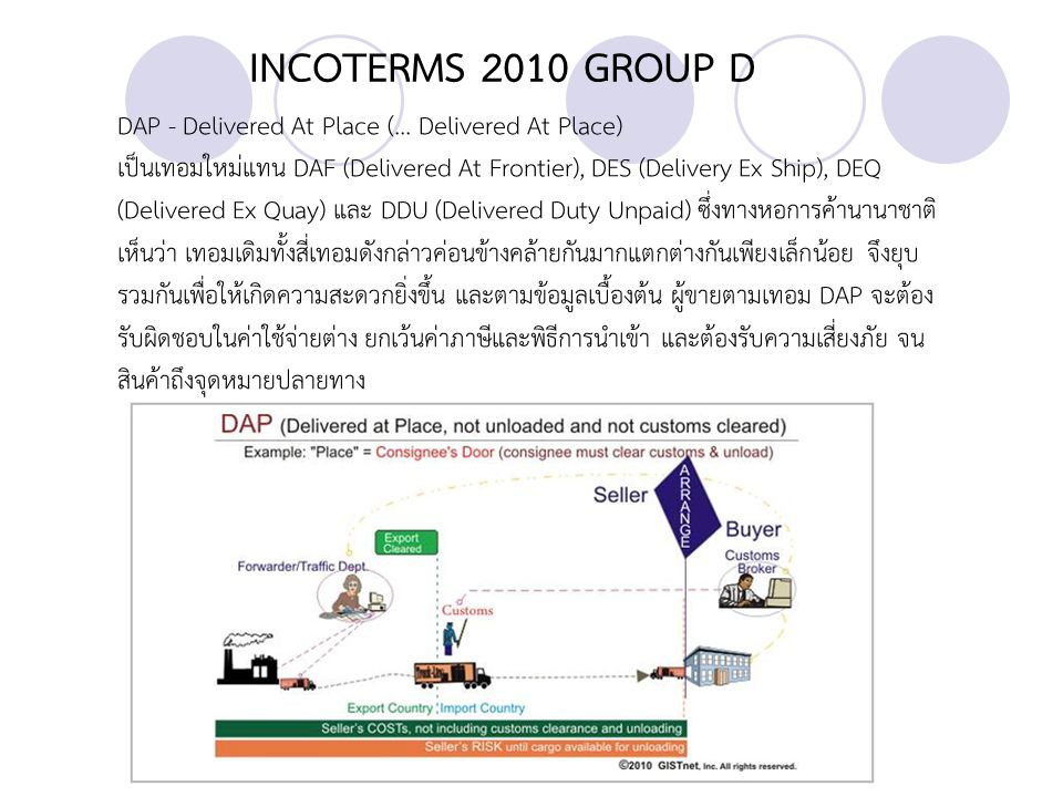 INCOTERMS 2010 GROUP D DAP - Delivered At Place (... Delivered At Place) เป็นเทอมใหม่แทน DAF (Delivered At Frontier), DES (Delivery Ex Ship), DEQ (Del