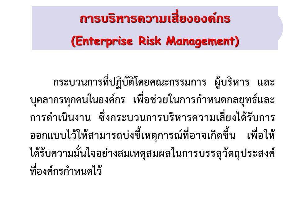 การบริหารความเสี่ยงองค์กร (Enterprise Risk Management) กระบวนการที่ปฏิบัติโดยคณะกรรมการ ผู้บริหาร และ บุคลากรทุกคนในองค์กร เพื่อช่วยในการกำหนดกลยุทธ์แ