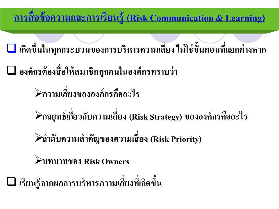 การสื่อข้อความและการเรียนรู้ (Risk Communication & Learning)  เกิดขึ้นในทุกกระบวนของการบริหารความเสี่ยง ไม่ใช่ขั้นตอนที่แยกต่างหาก  องค์กรต้องสื่อให