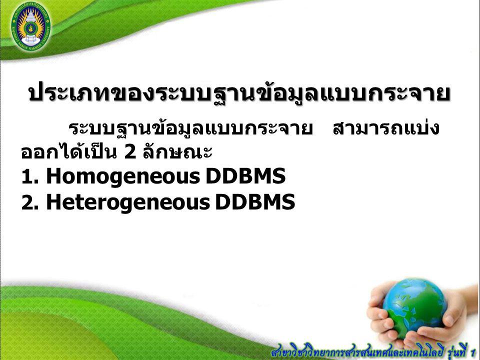 ประเภทของระบบฐานข้อมูลแบบกระจาย ประเภทของระบบฐานข้อมูลแบบกระจาย ระบบฐานข้อมูลแบบกระจาย สามารถแบ่ง ออกได้เป็น 2 ลักษณะ 1. Homogeneous DDBMS 2. Heteroge