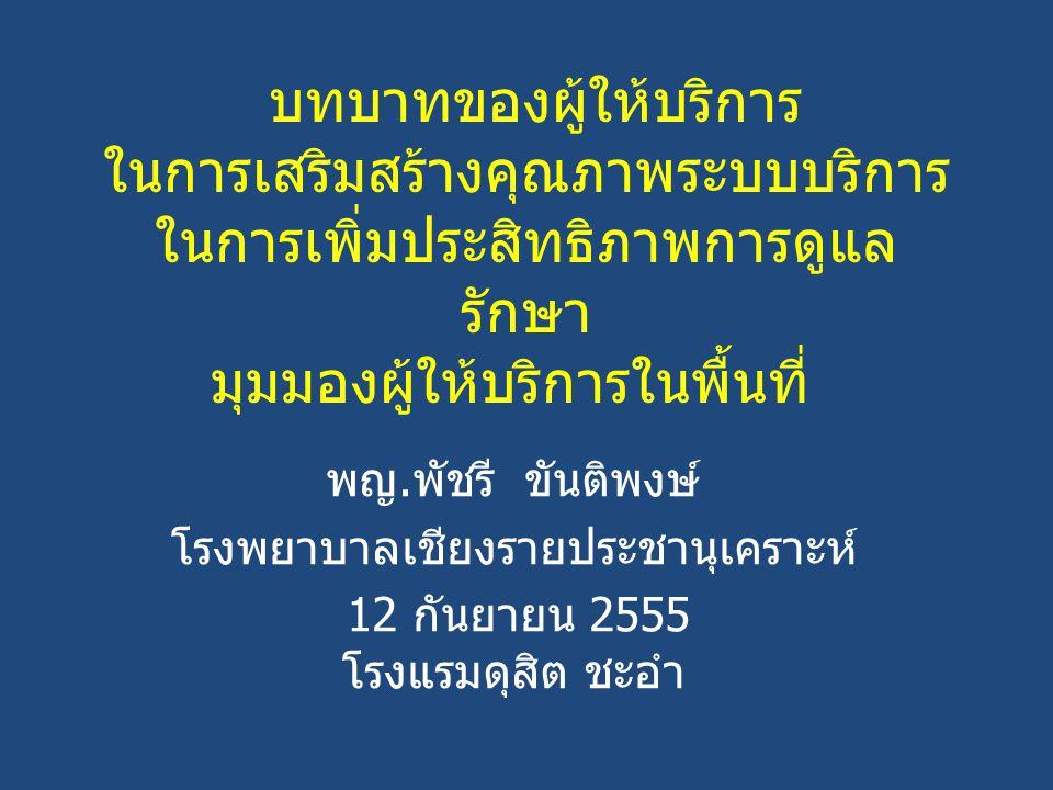 บทบาทของผู้ให้บริการ ในการเสริมสร้างคุณภาพระบบบริการ ในการเพิ่มประสิทธิภาพการดูแล รักษา มุมมองผู้ให้บริการในพื้นที่ พญ.พัชรี ขันติพงษ์ โรงพยาบาลเชียงรายประชานุเคราะห์ 12 กันยายน 2555 โรงแรมดุสิต ชะอำ