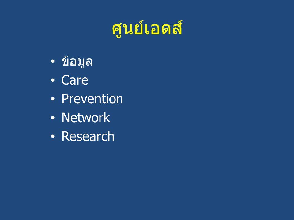 ศูนย์เอดส์ ข้อมูล Care Prevention Network Research