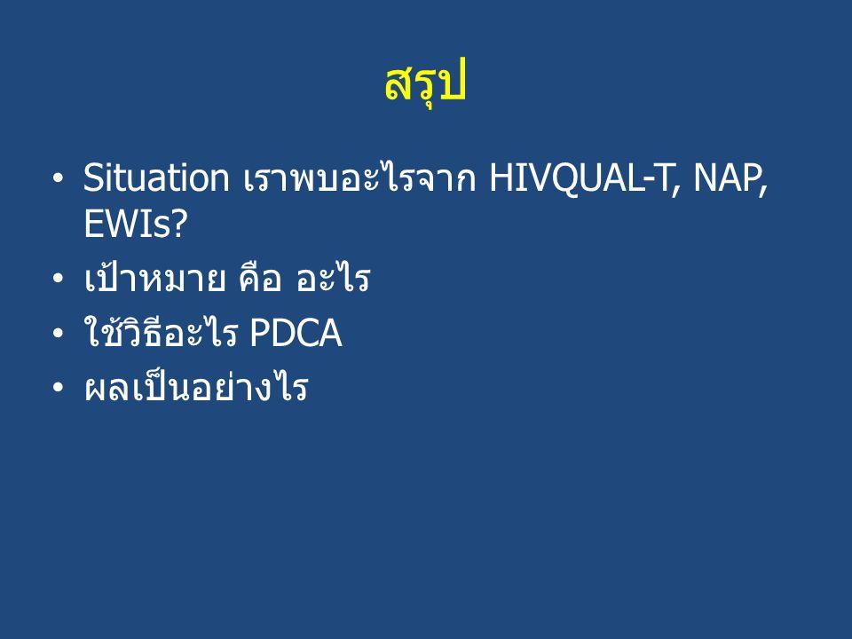 สรุป Situation เราพบอะไรจาก HIVQUAL-T, NAP, EWIs เป้าหมาย คือ อะไร ใช้วิธีอะไร PDCA ผลเป็นอย่างไร