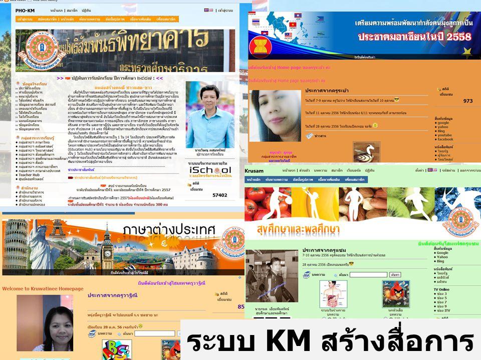 ระบบ KM สร้างสื่อการ เรียนการสอน