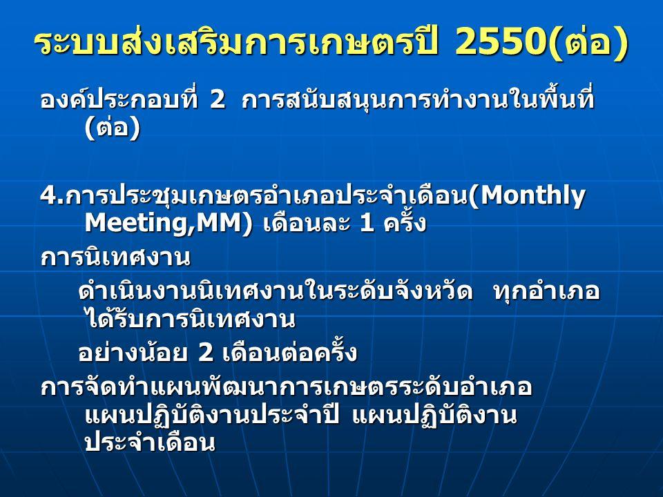 ระบบส่งเสริมการเกษตรปี 2550(ต่อ) องค์ประกอบที่ 2 การสนับสนุนการทำงานในพื้นที่ (ต่อ) 4.การประชุมเกษตรอำเภอประจำเดือน(Monthly Meeting,MM) เดือนละ 1 ครั้