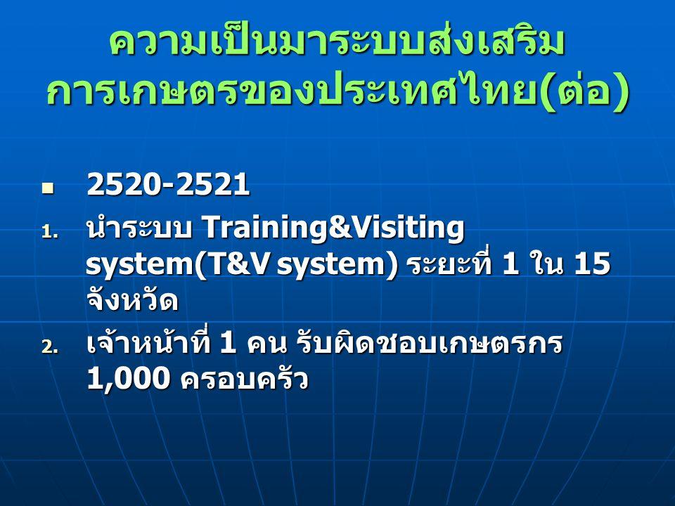 ความเป็นมาระบบส่งเสริม การเกษตรของประเทศไทย ( ต่อ ) 2520-2521 2520-2521 1. นำระบบ Training&Visiting system(T&V system) ระยะที่ 1 ใน 15 จังหวัด 2. เจ้า