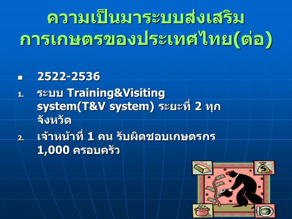 ความเป็นมาระบบส่งเสริม การเกษตรของประเทศไทย ( ต่อ ) 2522-2536 2522-2536 1. ระบบ Training&Visiting system(T&V system) ระยะที่ 2 ทุก จังหวัด 2. เจ้าหน้า
