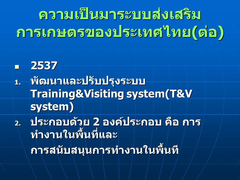 ความเป็นมาระบบส่งเสริม การเกษตรของประเทศไทย ( ต่อ ) 2537 2537 1. พัฒนาและปรับปรุงระบบ Training&Visiting system(T&V system) 2. ประกอบด้วย 2 องค์ประกอบ