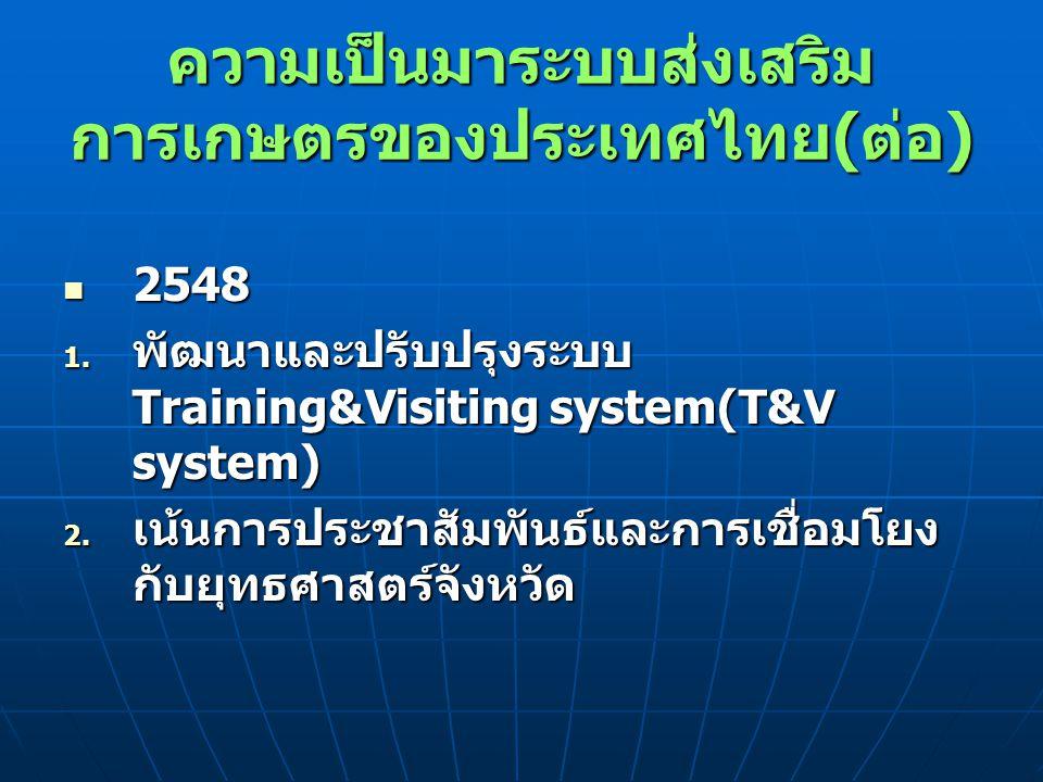 ความเป็นมาระบบส่งเสริม การเกษตรของประเทศไทย ( ต่อ ) 2548 2548 1. พัฒนาและปรับปรุงระบบ Training&Visiting system(T&V system) 2. เน้นการประชาสัมพันธ์และก