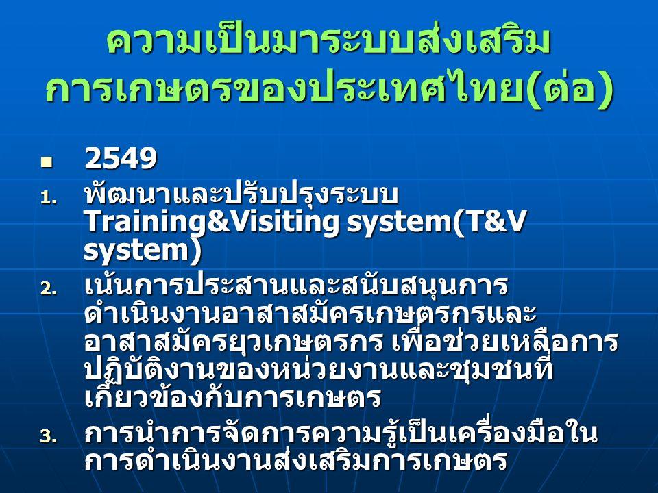 สรุประบบส่งเสริมการเกษตรของ ประเทศไทย เริ่มเมื่อปี 2510 และมีการพัฒนาเป็นลำดับมา เริ่มเมื่อปี 2510 และมีการพัฒนาเป็นลำดับมา การพัฒนาคำนึงถึง นโยบายรัฐบาล สถานการณ์ที่ เปลี่ยนแปลงไป ผลการวิจัย ความเป็นไปได้ในทางปฏิบัติ และศํกกกกกกกกกยภาพของบุคคลากร การพัฒนาคำนึงถึง นโยบายรัฐบาล สถานการณ์ที่ เปลี่ยนแปลงไป ผลการวิจัย ความเป็นไปได้ในทางปฏิบัติ และศํกกกกกกกกกยภาพของบุคคลากร แนวโน้มการพัฒนาระบบส่งเสริมการเกษตรจะต้อง เป็นไปตามรัฐธรรมนูญ เน้นการมีส่วนร่วม การ บริหารงานที่โปร่งใส คำนึงถึงความต้องการของลูกค้า เป็นสิ่งสำคัญ แนวโน้มการพัฒนาระบบส่งเสริมการเกษตรจะต้อง เป็นไปตามรัฐธรรมนูญ เน้นการมีส่วนร่วม การ บริหารงานที่โปร่งใส คำนึงถึงความต้องการของลูกค้า เป็นสิ่งสำคัญ การปรับเปลี่ยนเป็นไปตามวิสัยทัศน์ของกรมส่งเสริม การเกษตร การปรับเปลี่ยนเป็นไปตามวิสัยทัศน์ของกรมส่งเสริม การเกษตร