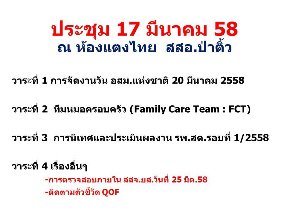 ประชุม 17 มีนาคม 58 ณ ห้องแตงไทย สสอ.ป่าติ้ว วาระที่ 1 การจัดงานวัน อสม.แห่งชาติ 20 มีนาคม 2558 วาระที่ 2 ทีมหมอครอบครัว (Family Care Team : FCT) วาระที่ 3 การนิเทศและประเมินผลงาน รพ.สต.รอบที่ 1/2558 วาระที่ 4 เรื่องอื่นๆ -การตรวจสอบภายใน สสจ.ยส.วันที่ 25 มีค.58 -ติดตามตัวชี้วัด QOF