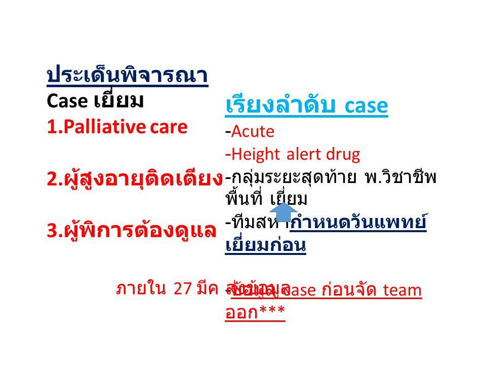 ประเด็นพิจารณา Case เยี่ยม 1.Palliative care 2.ผู้สูงอายุติดเตียง 3.