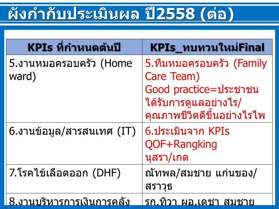 ผังกำกับประเมินผล ปี 2558 ( ต่อ ) ผังกำกับประเมินผล ปี 2558 ( ต่อ ) KPIs ที่กำหนดต้นปี KPIs_ ทบทวนใหม่ Final 5.