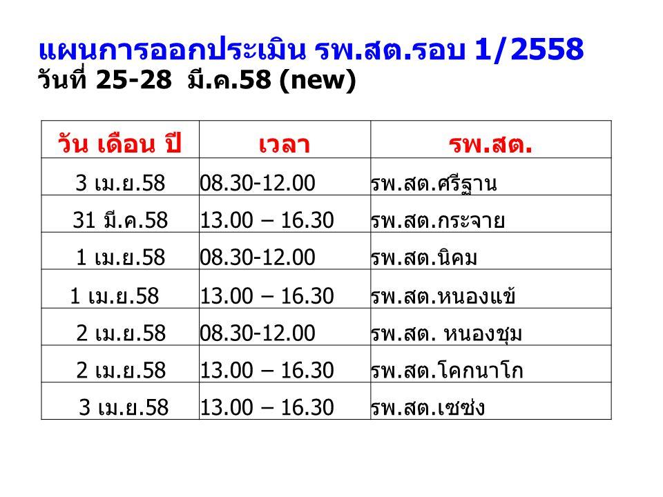 แผนการออกประเมิน รพ.สต.รอบ 1/2558 วันที่ 25-28 มี.ค.58 (new) วัน เดือน ปีเวลารพ.สต.