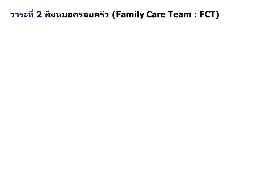 วาระที่ 2 ทีมหมอครอบครัว (Family Care Team : FCT)