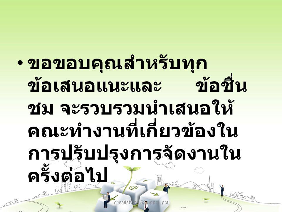 ขอขอบคุณสำหรับทุก ข้อเสนอแนะและ ข้อชื่น ชม จะรวบรวมนำเสนอให้ คณะทำงานที่เกี่ยวข้องใน การปรับปรุงการจัดงานใน ครั้งต่อไป d:\satisfy\ha\55\ ผลสรุป.ppt