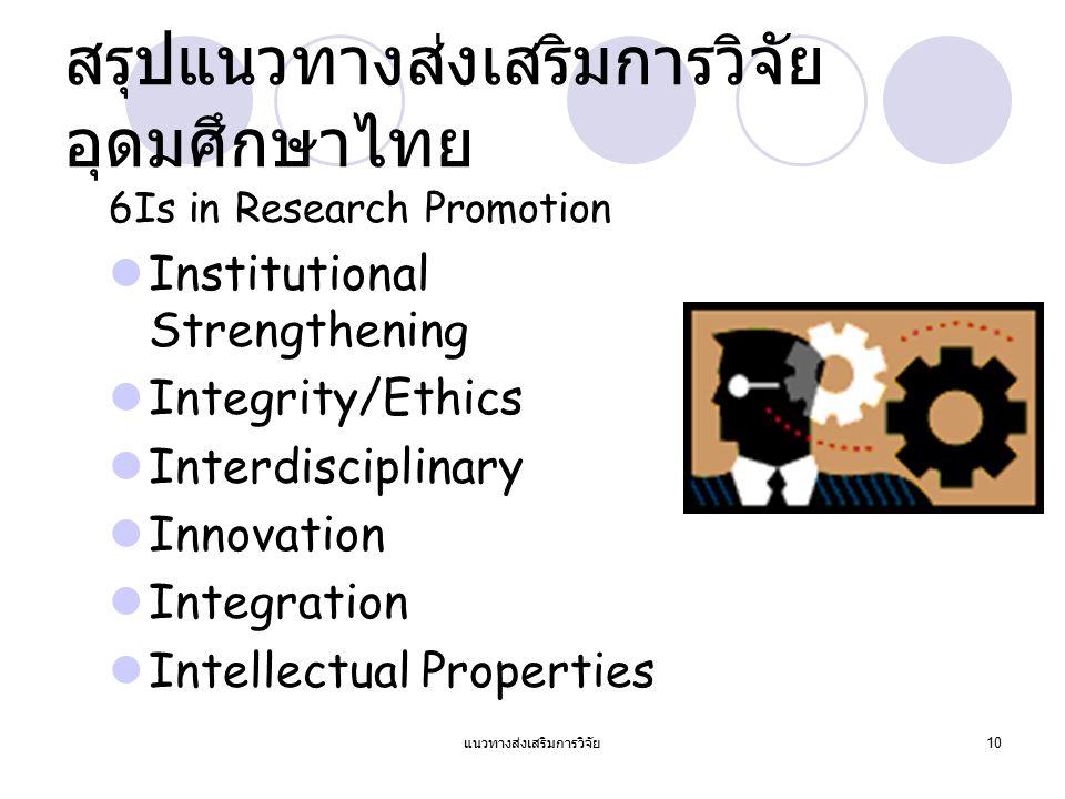 แนวทางส่งเสริมการวิจัย 10 สรุปแนวทางส่งเสริมการวิจัย อุดมศึกษาไทย 6Is in Research Promotion Institutional Strengthening Integrity/Ethics Interdiscipli