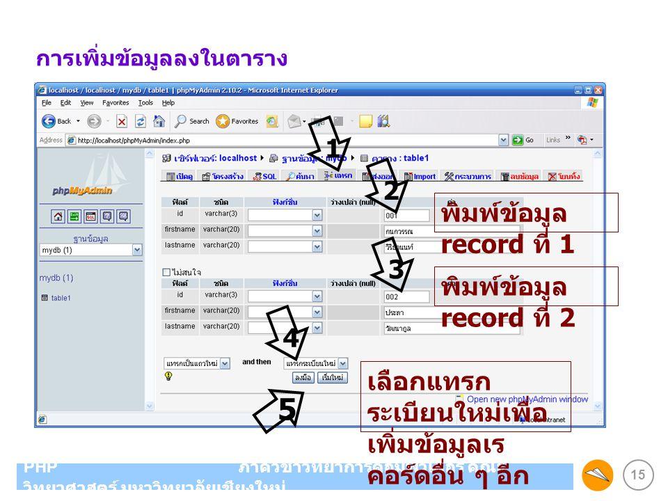 15 PHP ภาควิชาวิทยาการคอมพิวเตอร์ คณะ วิทยาศาสตร์ มหาวิทยาลัยเชียงใหม่ 1234 5 พิมพ์ข้อมูล record ที่ 1 พิมพ์ข้อมูล record ที่ 2 เลือกแทรก ระเบียนใหม่เ