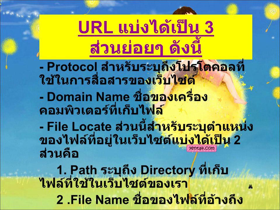 ตัวอย่าง http://www.arts.chula.ac.th/welcom.html จากตัวอย่างนี้ URL แบ่งออกเป็นสามส่วนตาม ลำดับดังนี้ -http:// ส่วนแรก ใช้ระบุว่าเป็นเซิร์ฟเวอร์ ประเภทใด ซึ่งในที่นี้เขียนว่า http ก็เป็นเซิร์ฟเวอร์ประเภท web server -www.arts.chula.ac.th ส่วนที่สองใช้ระบุชื่อ เซิร์ฟเวอร์ ในที่นี้เซิร์ฟเวอร์ชื่อ www.arts.chula.ac.th -welcome.html ส่วนที่สามใช้ระบุชื่อไฟล์ เอกสาร ในที่นี้ไฟล์ชื่อ welcome.html URL ในตัวอย่างนี้ระบุให้บราวเซอร์เข้า เยี่ยมชมเซิร์ฟเวอร์ประเภท web server ที่มีชื่อ ว่า www.arts.chula.ac.th โดยให้เปิดดูไฟล์ เอกสารที่ชื่อ welcome.html