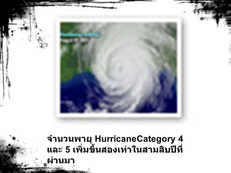 จำนวนพายุ HurricaneCategory 4 และ 5 เพิ่มขึ้นสองเท่าในสามสิบปีที่ ผ่านมา