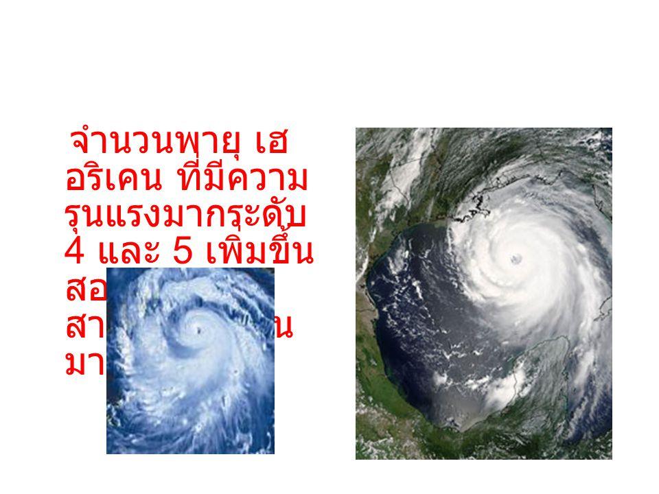 จำนวนพายุ เฮ อริเคน ที่มีความ รุนแรงมากระดับ 4 และ 5 เพิ่มขึ้น สองเท่า ใน สามสิบปีที่ผ่าน มา