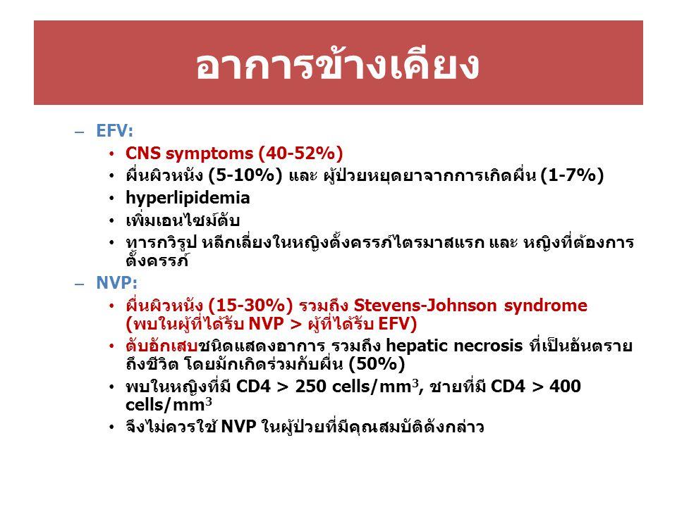 อาการข้างเคียง – EFV: CNS symptoms (40-52%) ผื่นผิวหนัง (5-10%) และ ผู้ป่วยหยุดยาจากการเกิดผื่น (1-7%) hyperlipidemia เพิ่มเอนไซม์ตับ ทารกวิรูป หลีกเล