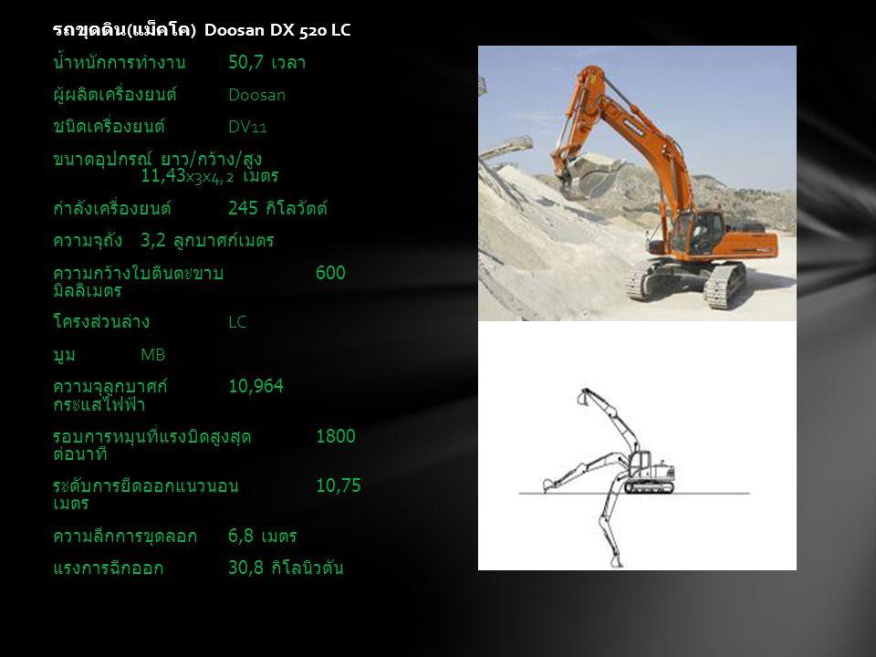 รถดันดิน Caterpillar D 11 T น้ำหนักการทำงาน 100,5 เวลา ผู้ผลิตเครื่องยนต์ Caterpillar ชนิดเครื่องยนต์ C32Acert ขนาดอุปกรณ์ ยาว / กว้าง / สูง 10,585x6,368x4,667 เมตร กำลังเครื่องยนต์ 634 กิโลวัตต์ ชนิดใบมีด U ความดันดิน - ความกว้างใบตีนตะขาบ 915 มิลลิเมตร ความจุลูกบาศก์ 32,1 กระแสไฟฟ้า รอบการหมุนที่แรงบิดสูงสุด 1800 ต่อนาที ความเร็ว 12 กิโลเมตรต่อชั่วโมง ความกว้างใบมีดหน้า 6,358 เมตร