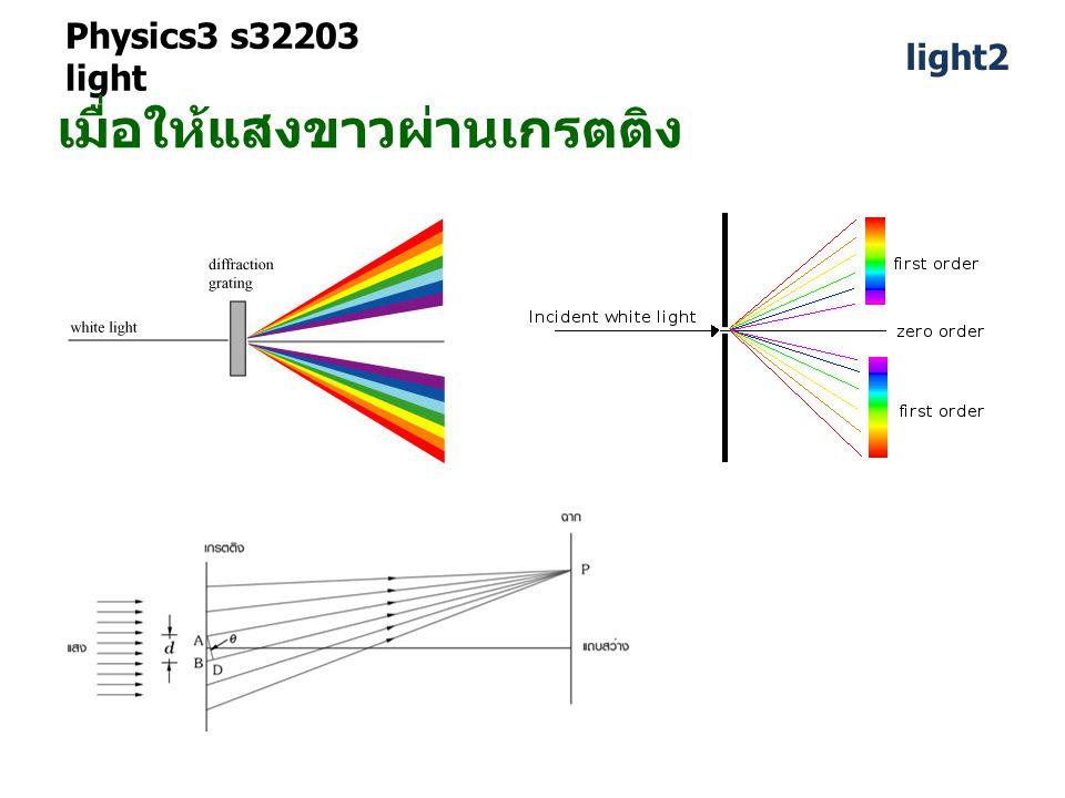 Physics3 s32203 light เมื่อให้แสงขาวผ่านเกรตติง light2