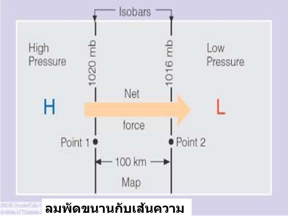 H L L D 27 – 33 kt 34 – 63 kt>63 kt