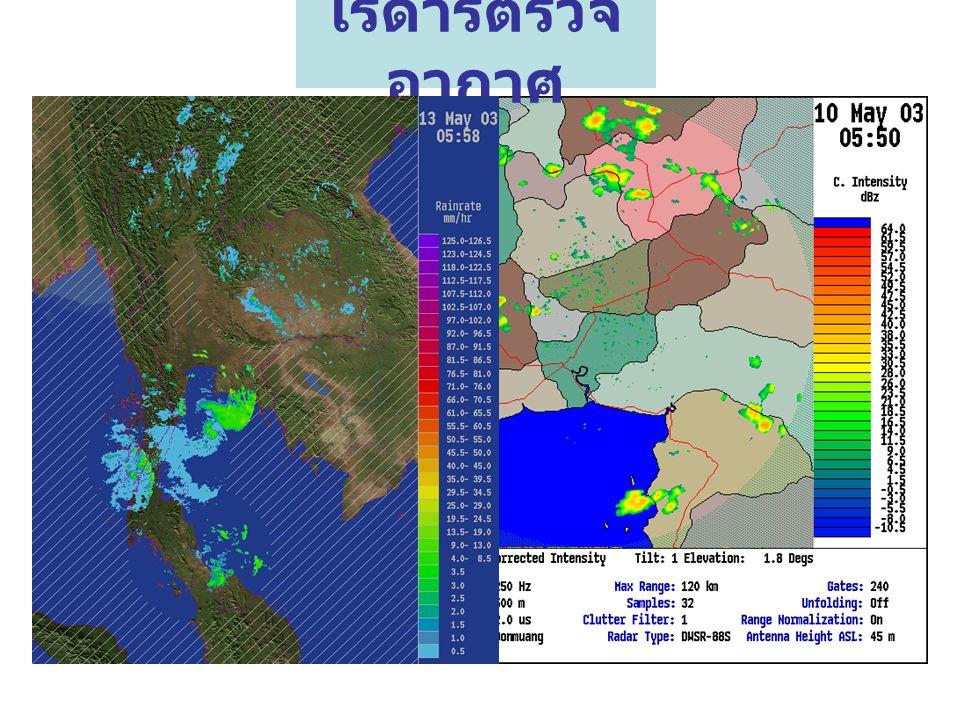 เครือข่ายเรดาร์ ตรวจอากาศ สถานีเรดาร์ ตรวจอากาศ