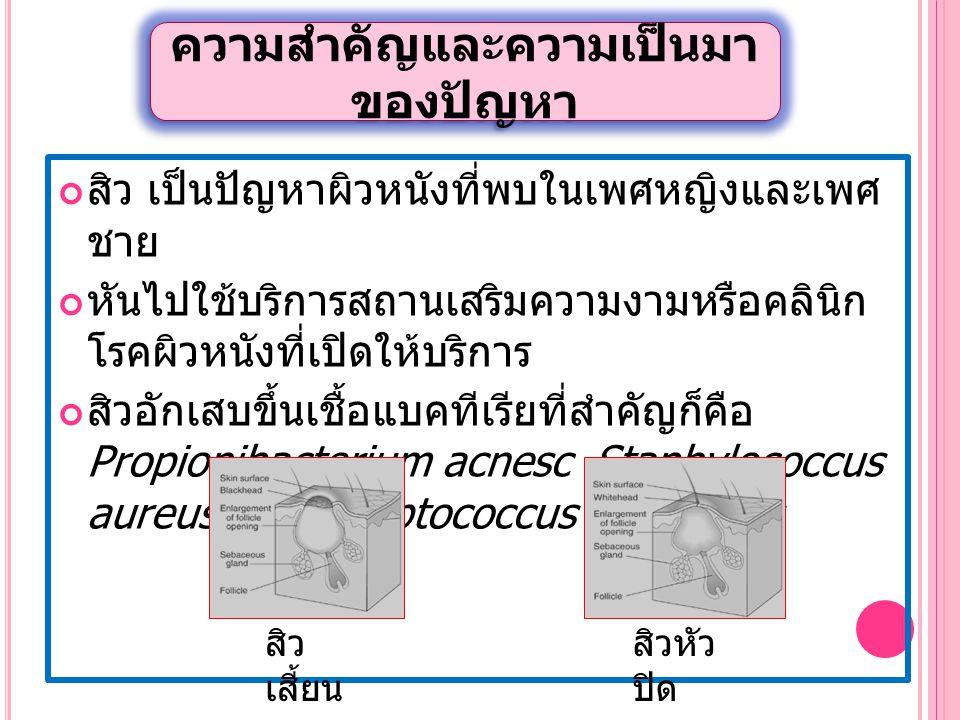 วัตถุประสงค์ของ โครงการวิจัย  เพื่อทดสอบประสิทธิภาพสารสกัดสมุนไพร ในการยับยั้งแบคทีเรียก่อสิว Staphylococcus aureus และ Streptococcus pyogenes  เพื่อพัฒนาสารสกัดสมุนไพรเป็น ผลิตภัณฑ์รักษาและยับยั้งสิว