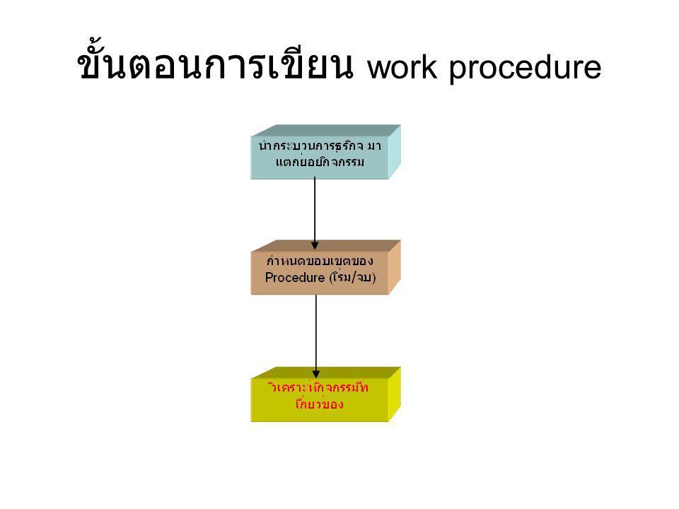 ขั้นตอนการเขียน work procedure