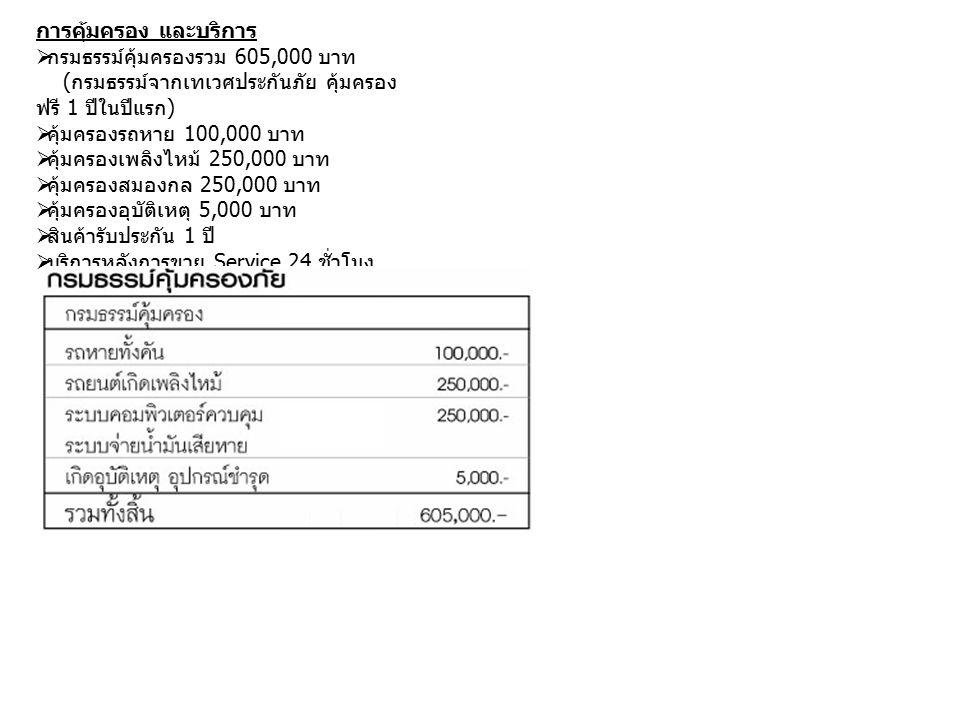 การคุ้มครอง และบริการ  กรมธรรม์คุ้มครองรวม 605,000 บาท ( กรมธรรม์จากเทเวศประกันภัย คุ้มครอง ฟรี 1 ปีในปีแรก )  คุ้มครองรถหาย 100,000 บาท  คุ้มครองเ