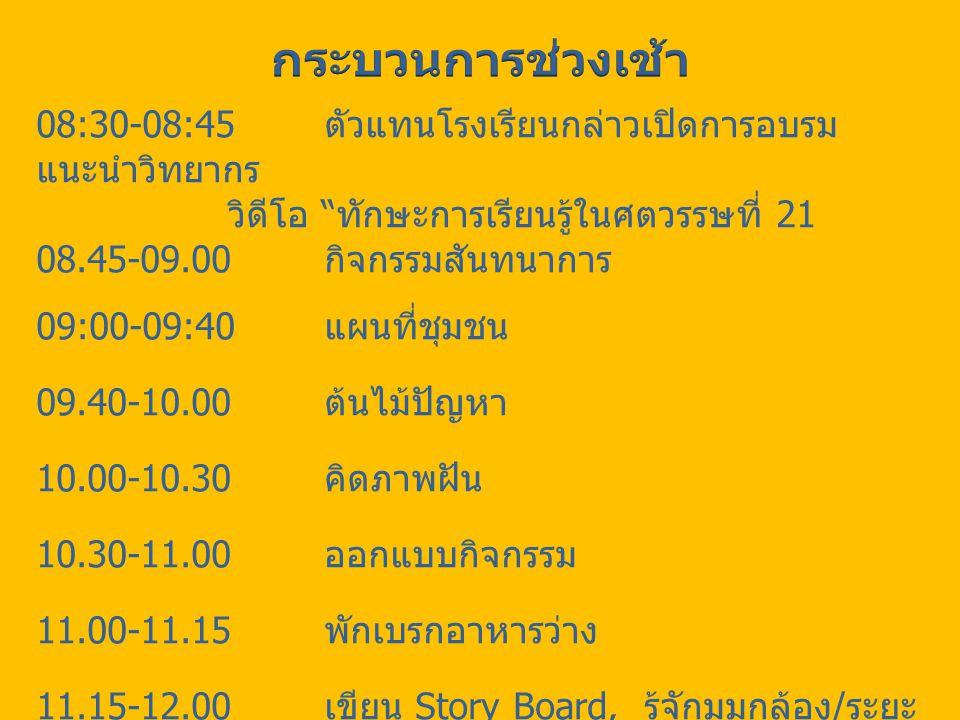 08:30-08:45 ตัวแทนโรงเรียนกล่าวเปิดการอบรม แนะนำวิทยากร วิดีโอ ทักษะการเรียนรู้ในศตวรรษที่ 21 08.45-09.00 กิจกรรมสันทนาการ 09:00-09:40 แผนที่ชุมชน 09.40-10.00 ต้นไม้ปัญหา 10.00-10.30 คิดภาพฝัน 10.30-11.00 ออกแบบกิจกรรม 11.00-11.15 พักเบรกอาหารว่าง 11.15-12.00 เขียน Story Board, รู้จักมุมกล้อง / ระยะ ภาพ, แนะนำวิธีตั้งค่าอุปกรณ์