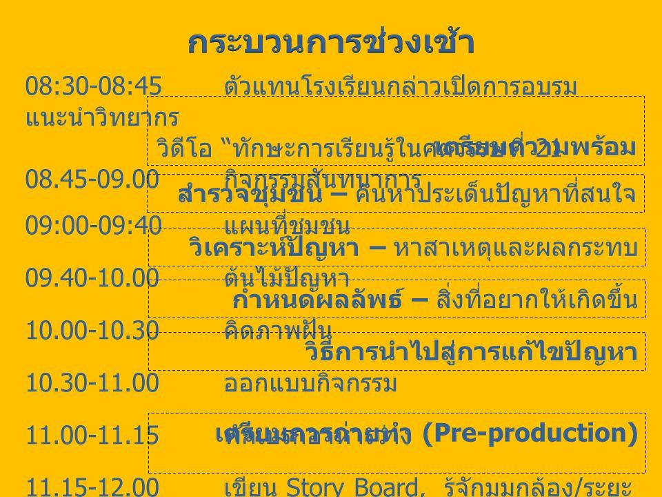 08:30-08:45 ตัวแทนโรงเรียนกล่าวเปิดการอบรม แนะนำวิทยากร วิดีโอ ทักษะการเรียนรู้ในศตวรรษที่ 21 08.45-09.00 กิจกรรมสันทนาการ 09:00-09:40 แผนที่ชุมชน 09.40-10.00 ต้นไม้ปัญหา 10.00-10.30 คิดภาพฝัน 10.30-11.00 ออกแบบกิจกรรม 11.00-11.15 พักเบรกอาหารว่าง 11.15-12.00 เขียน Story Board, รู้จักมุมกล้อง / ระยะ ภาพ, แนะนำวิธีตั้งค่าอุปกรณ์ สำรวจชุมชน – ค้นหาประเด็นปัญหาที่สนใจ วิเคราะห์ปัญหา – หาสาเหตุและผลกระทบ กำหนดผลลัพธ์ – สิ่งที่อยากให้เกิดขึ้น วิธีการนำไปสู่การแก้ไขปัญหา เตรียมการถ่ายทำ (Pre-production) เตรียมความพร้อม